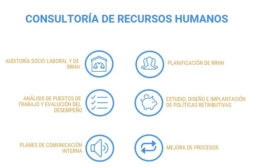 Consultoría de Recursos Humanos - Athener Consultores